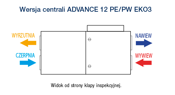 ADVANCE 12 PE PW EKO3 09
